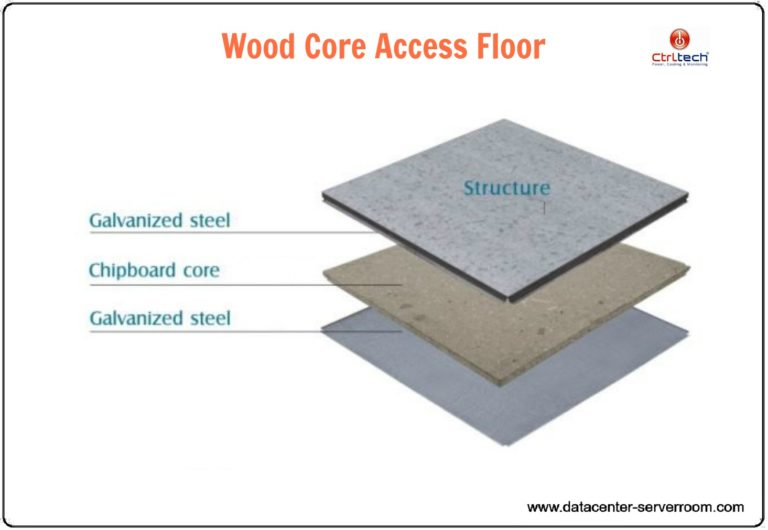 Wood core access floor or raised flooring system.