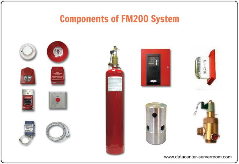 Components of FM 200 fire system for datacenter and server room.