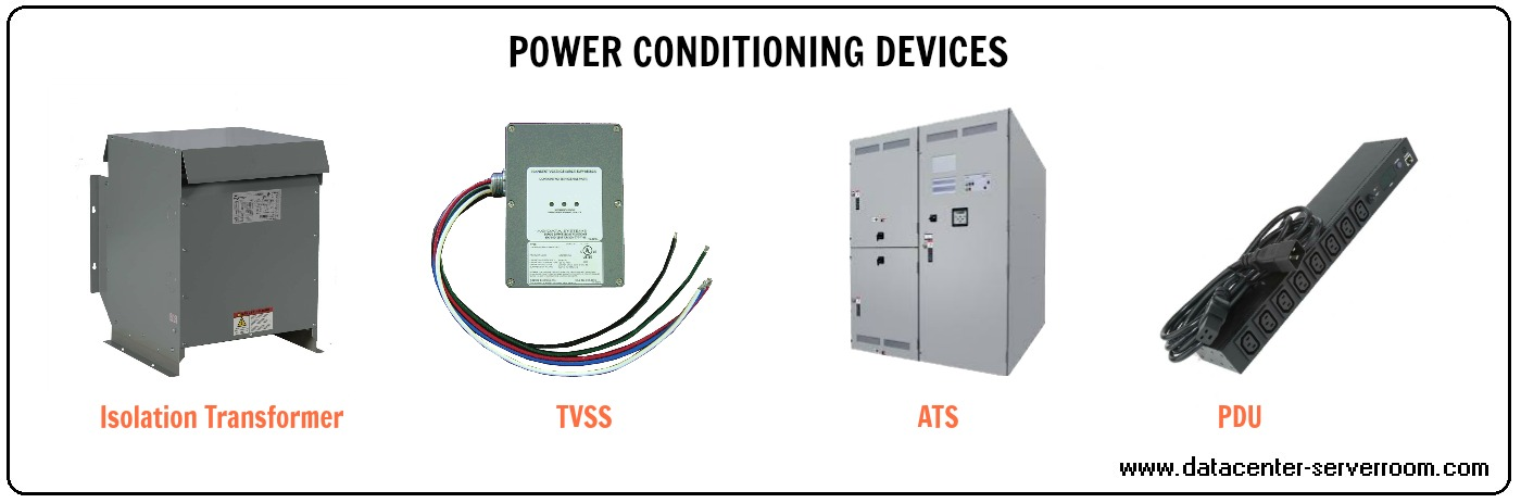 Data centre and Server room Design should have TVSS, Isolation transformer and PDUs.