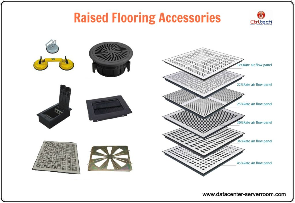 Raised access flooring which is anti static in nature.