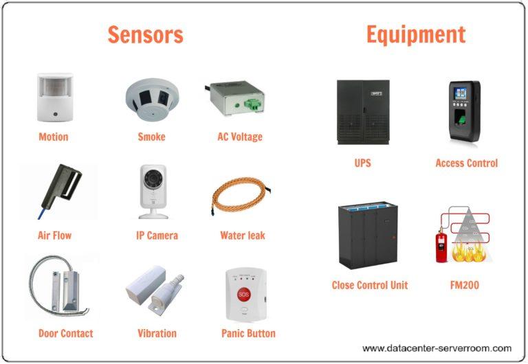 Room monitoring system for data center & server room (Datacenter)