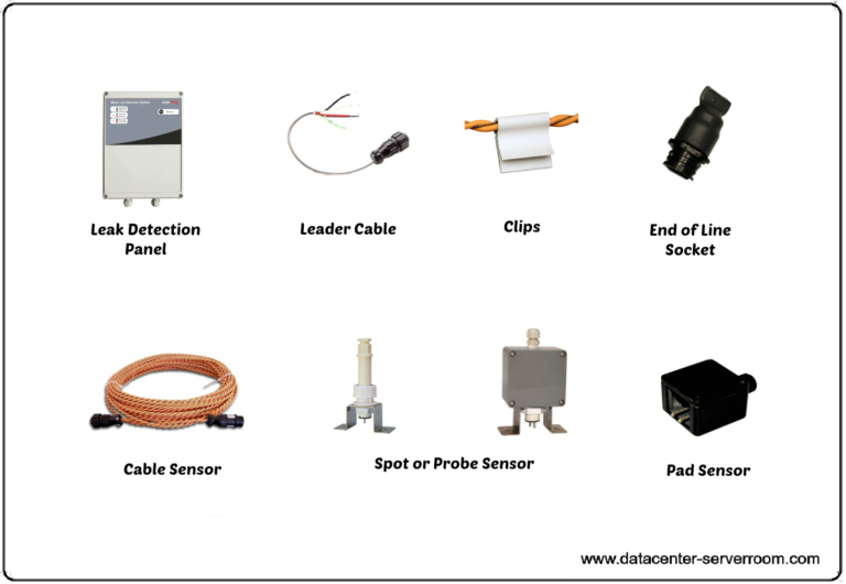 Water leak detection system Dubai UAE.